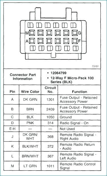 Diagram 2006 Chevy Hhr Radio Wiring Diagram Full Version Hd Quality Wiring Diagram Bpmndiagrams Gtve It