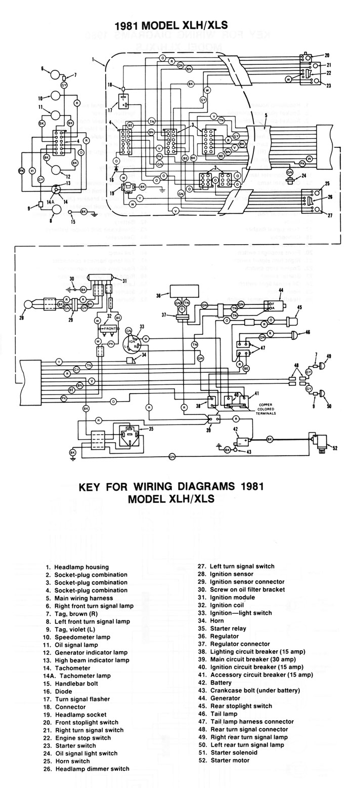 Incredible Ironhead Engine Diagram Wiring Library Wiring Cloud Lukepaidewilluminateatxorg