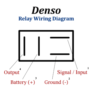 Fantastic Also 24V Relay Wiring Diagram For A Besides Pin Relay Wiring Diagram Wiring Cloud Hemtshollocom