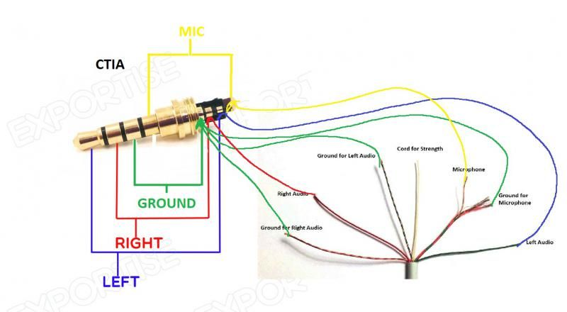 Excellent Wiring Diagram Xlr Plug To Phone Jack General Wiring Diagram Data Wiring Cloud Itislusmarecoveryedborg