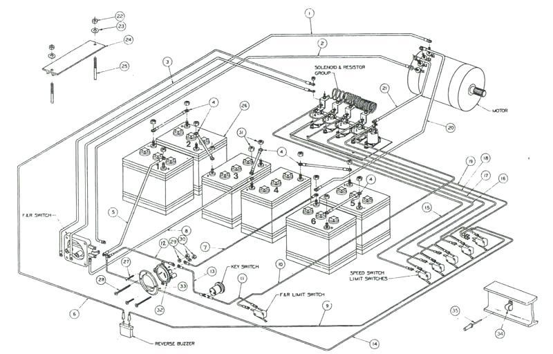 Electric Club Car Battery Wiring Diagram - Wiring Diagram