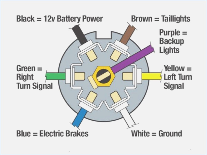 big tex dump trailer wiring diagram  uhaul trailer wiring
