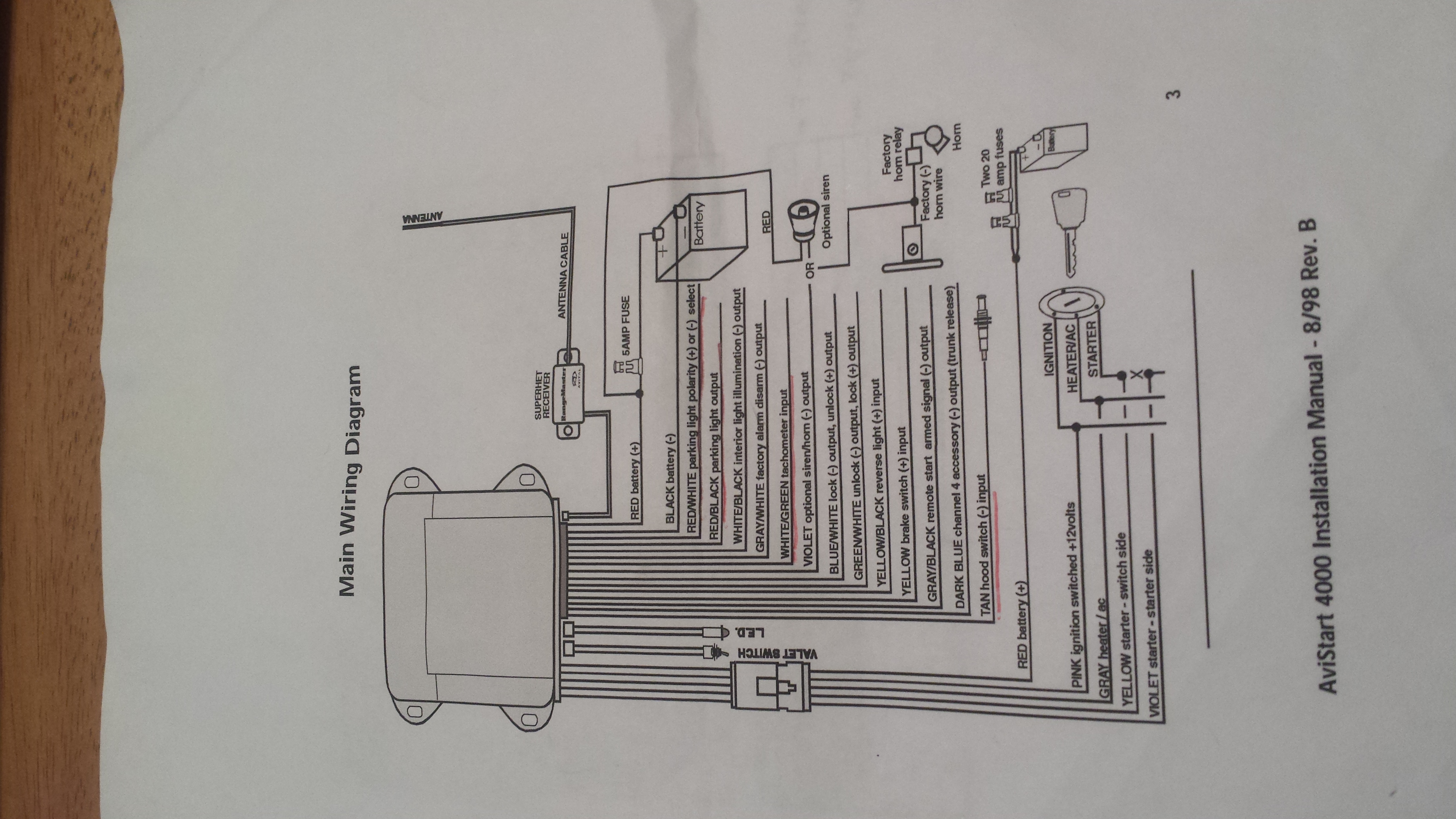 [DIAGRAM_5NL]  YT_8647] Viper 300 Wiring Diagram Wiring Diagram | Viper 5101 Wiring Diagram |  | Inrebe Trua Garna Tixat Mohammedshrine Librar Wiring 101