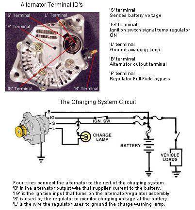 XT_8886] 2Wire Alternator Wiring On Denso Chrysler Alternator Wiring  Diagram Wiring DiagramIness Hendil Mohammedshrine Librar Wiring 101
