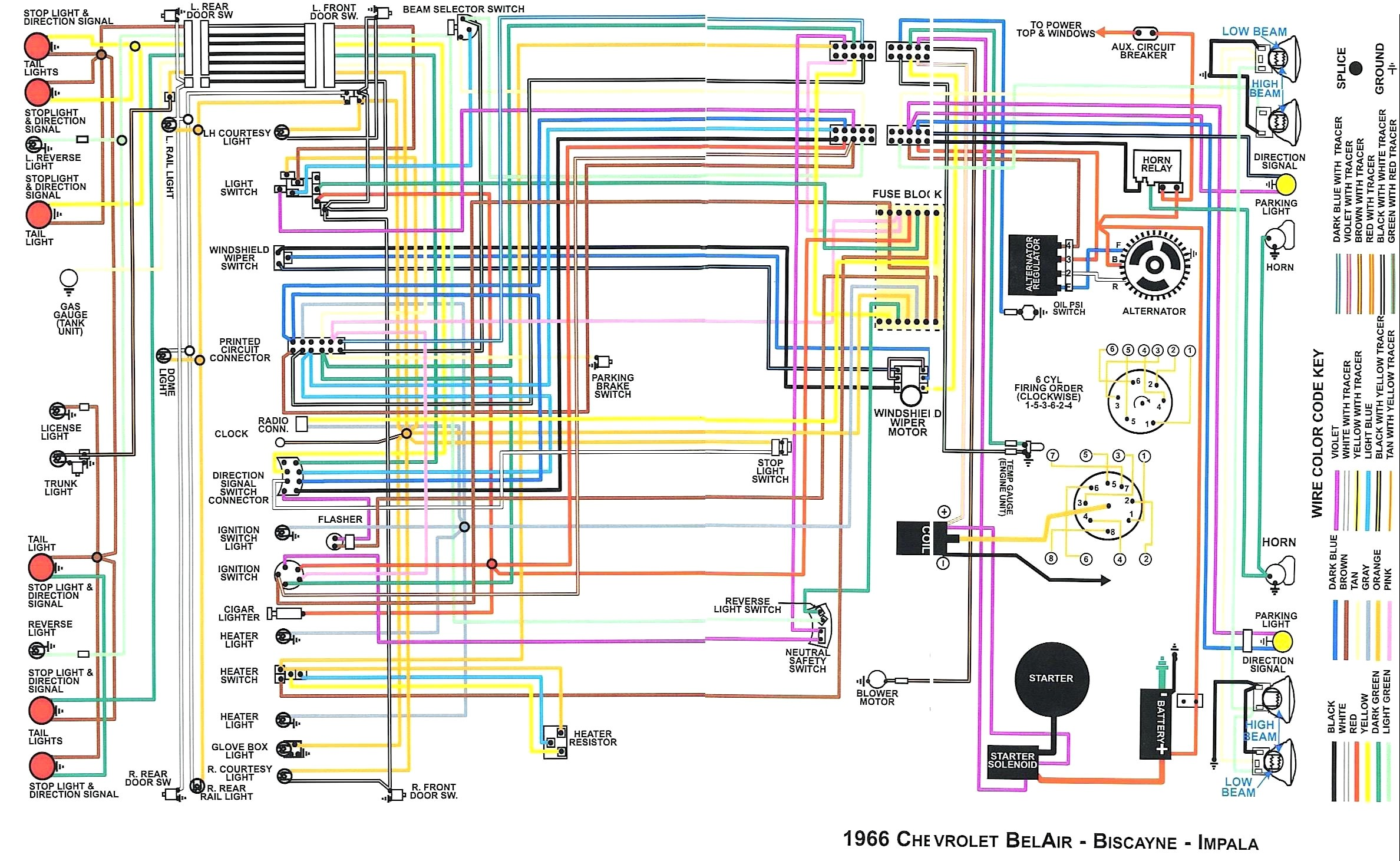 Tremendous 67 Chevelle Ignition Switch Wiring Diagram Wiring Diagram Read Wiring Cloud Intelaidewilluminateatxorg