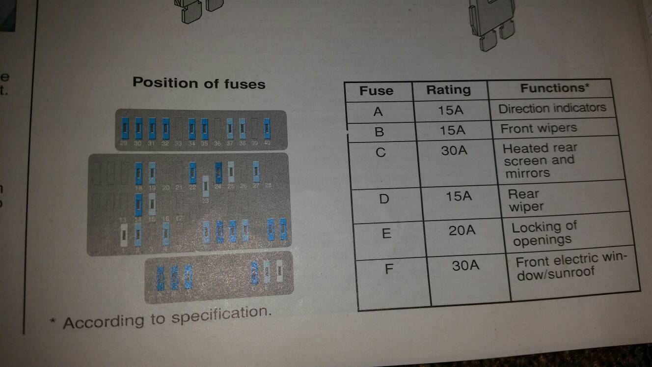 Peugeot 206 Fuse Box Layout Wiring Diagram Bland Alternator Bland Alternator Lasuiteclub It