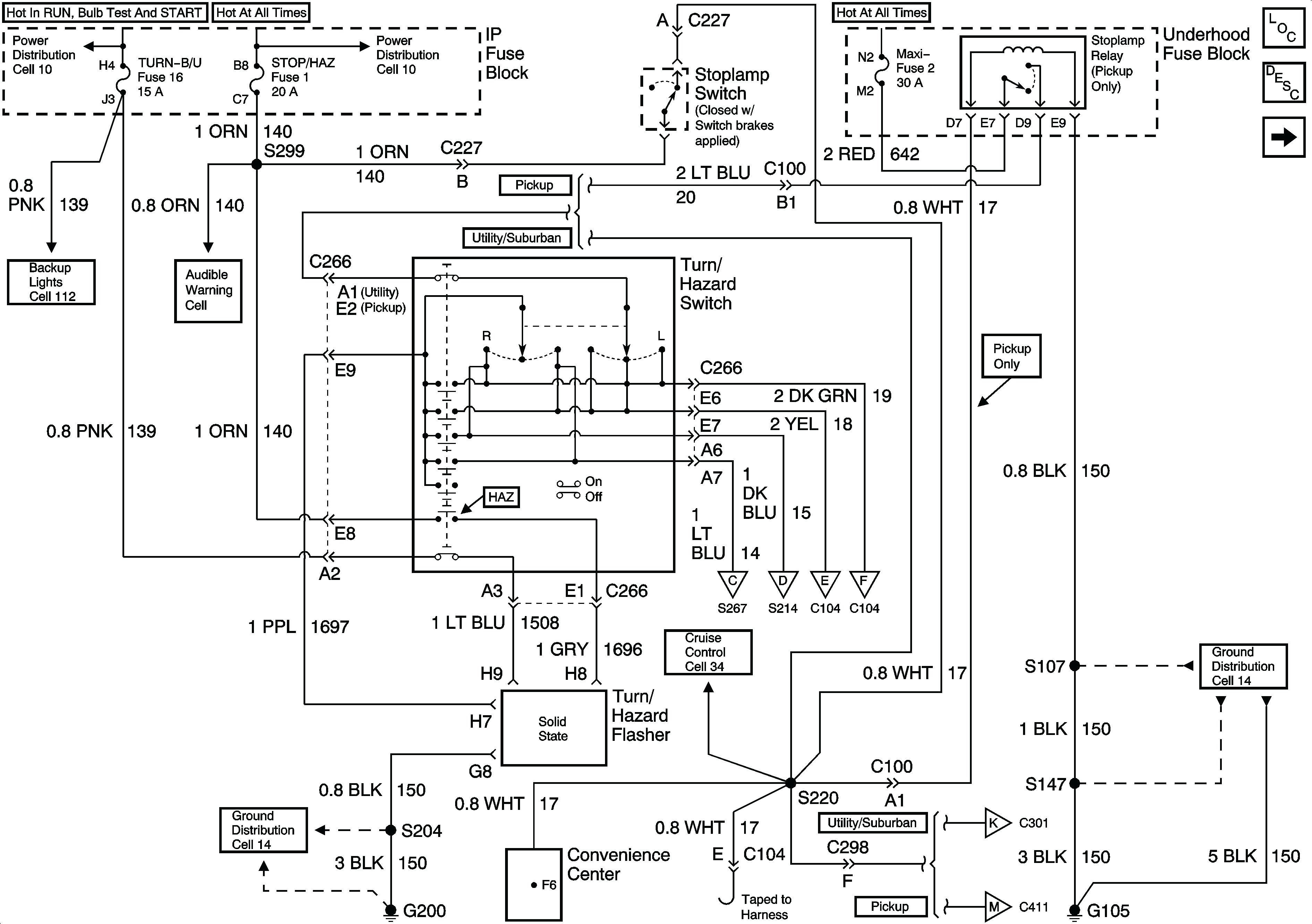 Cool Wiring Diagram For 99 Audi A4 Wiring Diagram Online Wiring Cloud Gufailluminateatxorg