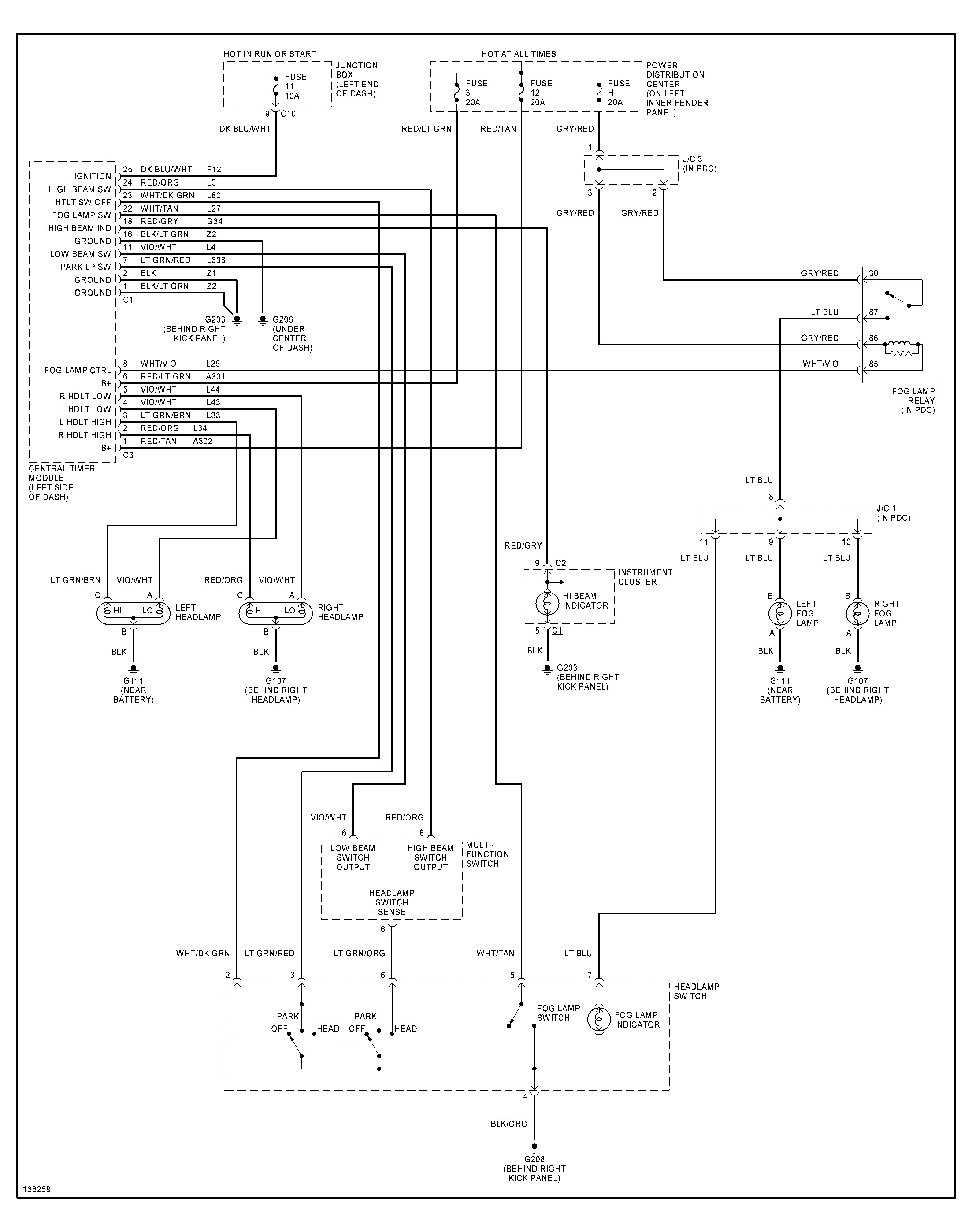 Miraculous 2001 Dodge Dakota Headlight Wiring Diagram Wiring Diagram Data Wiring Cloud Xempagosophoxytasticioscodnessplanboapumohammedshrineorg