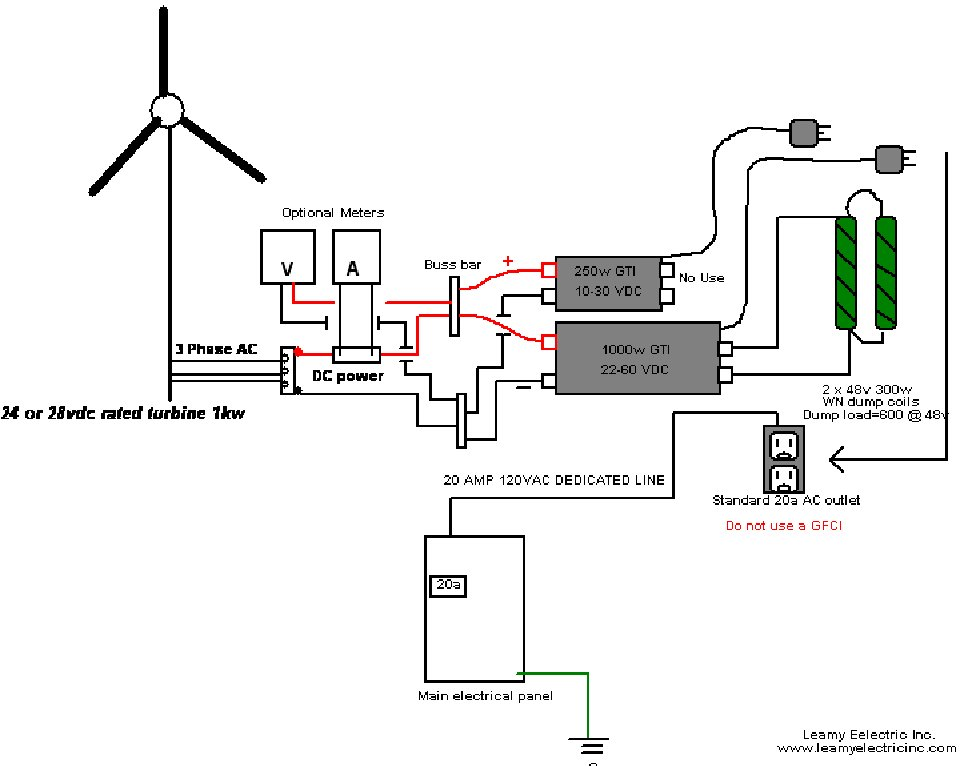 Sa 8644  Wiring Diagram 3 Phase Wind Turbine Wiring Diagram