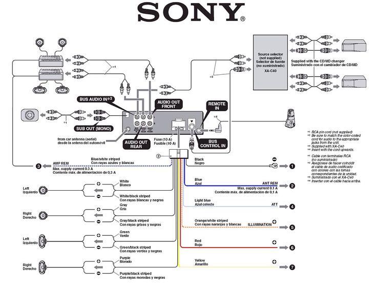 Wondrous Sony Receiver Wiring Diagram Today Diagram Data Schema Wiring Cloud Eachirenstrafr09Org