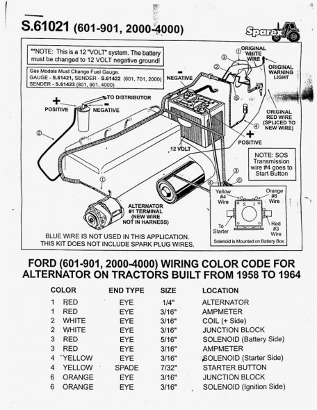 EY_1722] Ford 3610 Tractor Wiring Diagram Free Download Wiring DiagramNful Waro Wedab Mohammedshrine Librar Wiring 101