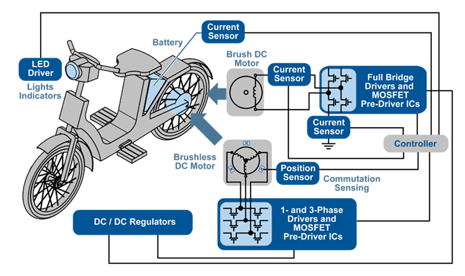 tn_2622] e bike block diagram download diagram  inrebe apan erbug otene arch chro epsy unde caba pap mohammedshrine librar  wiring 101
