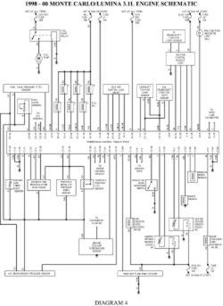 2000 Chevy Monte Carlo Engine Diagram Wiring Diagram Generate A Generate A Saleebalocchi It