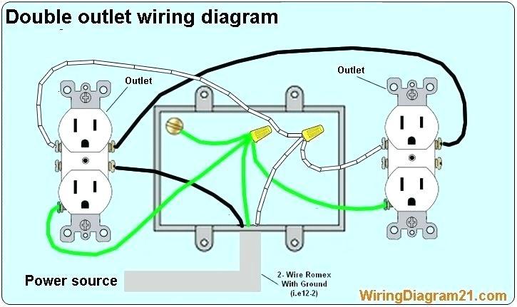 Schematic Wiring Diagram 2 Receptacle Duplex - Teardrop Electrical Wiring  Diagram - gsxr750.yenpancane.jeanjaures37.fr | Two Gang Schematic Wiring Diagram Free Download |  | Wiring Diagram Resource