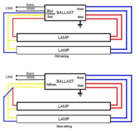 Prime Fluorescent Tube Ballast Wiring Diagram For Epub Pdf Wiring Cloud Monangrecoveryedborg