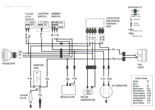 Honda 400ex Ignition Wiring Diagram