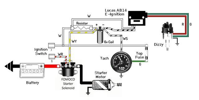[TVPR_3874]  WZ_8409] Triumph Distributor Wiring Diagram Download Diagram   Triumph Spitfire Distributor Wiring Diagram Circuit      Nnigh Benkeme Mohammedshrine Librar Wiring 101