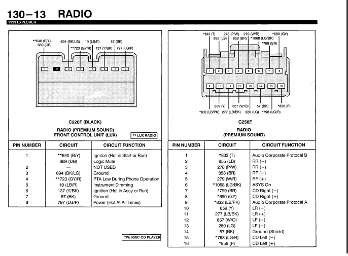 98 ford explorer radio wiring diagram  99 jeep wrangler