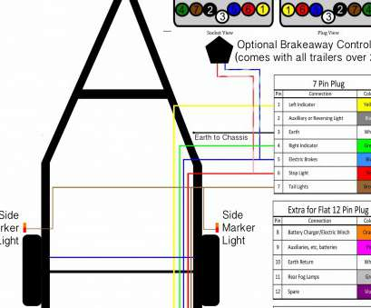 Trailer Brake Wiring Diagram 7 Way With Breakaway from static-assets.imageservice.cloud