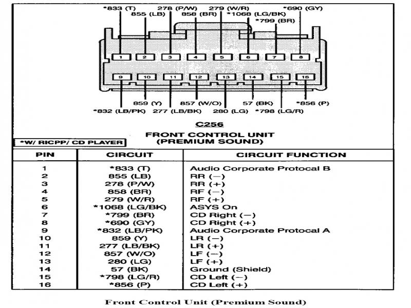 2001 Ford Taurus Wiring Diagram Wiring Diagram Short Bold Short Bold Lastanzadeltempo It