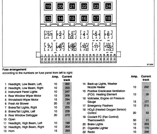[SCHEMATICS_49CH]  OX_3282] 88 Volkswagen Fox Fuse Box Diagram Wiring Diagram | Fox Fuse Box |  | Aspi Hendil Denli Ntnes Xeira Mohammedshrine Librar Wiring 101