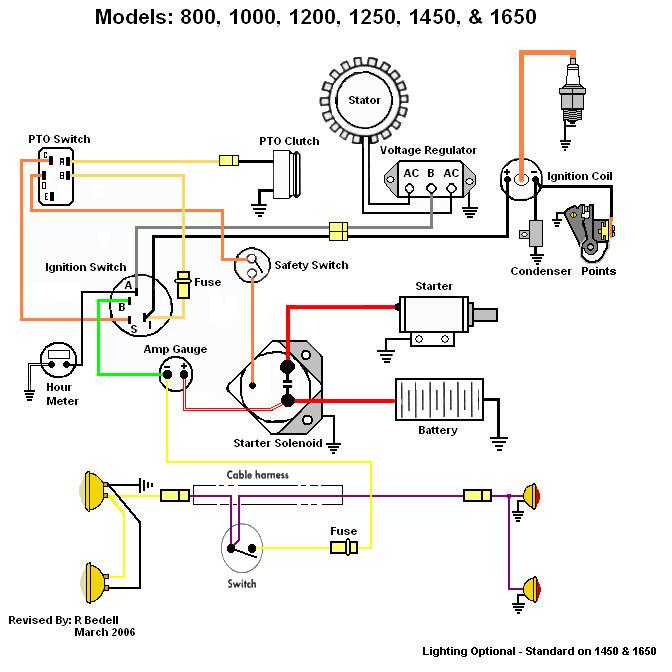 OE_4726] Cub Cadet Wiring Short Schematic WiringGue45 Sapebe Mohammedshrine Librar Wiring 101