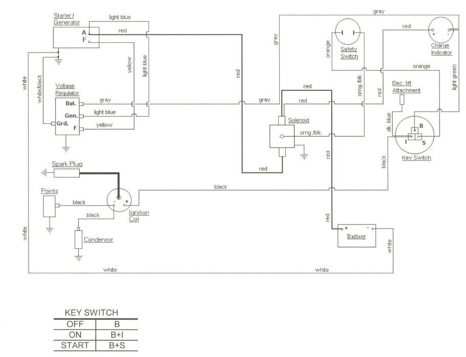 [ZSVE_7041]  EV_0180] International Cub Wiring Diagram Wiring Diagram | International Cub Wiring Schematic |  | Norab Denli Mohammedshrine Librar Wiring 101