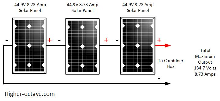 Wiring Solar Panels In Parallel Diagram from static-assets.imageservice.cloud