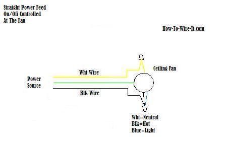 Strange Wire A Ceiling Fan Wiring Cloud Xempagosophoxytasticioscodnessplanboapumohammedshrineorg