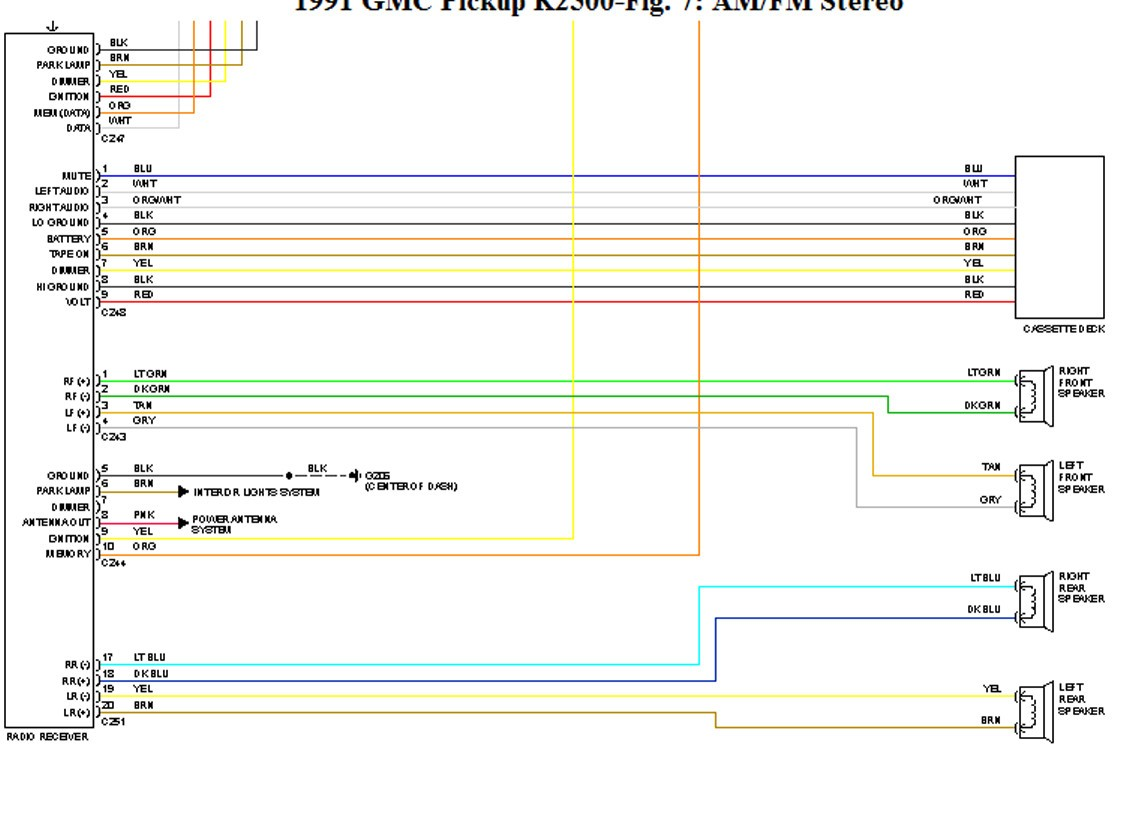 2000 Gmc Jimmy Wiring Diagram - Answer Wiring Diagrams grain-stable -  grain-stable.unishare.it | 99 Jimmy Wiring Diagram |  | unishare.it