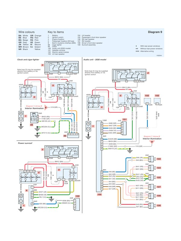 Fine Peugeot Boxer Wiring Diagram Download Schematic Diagram Download Wiring Cloud Ostrrenstrafr09Org