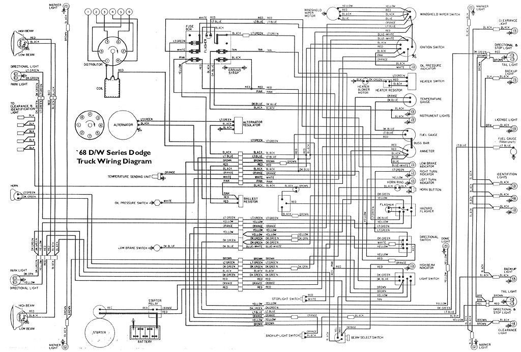 Dodge Dakota Wiring Harness Power Disribution Center Block Diagram 2 Inputs  - loader.setia.mastershop24.deBegeboy Schematics Wiring Diagram