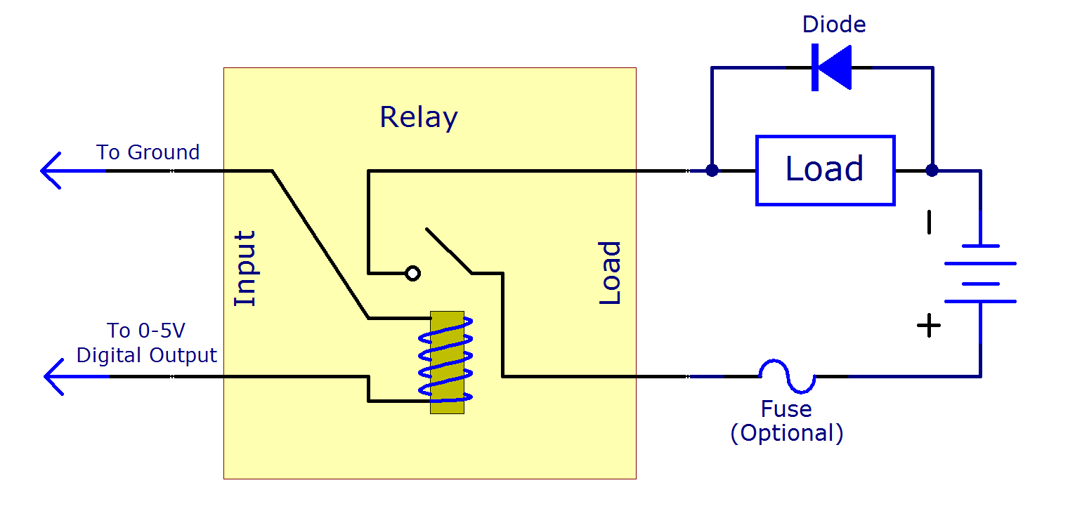 Excellent Relay Switch Usage Basic Electronics Wiring Diagram Wiring Cloud Overrenstrafr09Org
