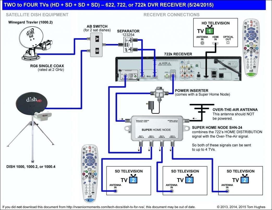 [ZSVE_7041]  HD_2196] Dish Network3 Receiver Satellite Wiringdish Turbo Hd Wiring  Diagram Wiring Diagram | Wiring Diagram For Dish 722 |  | Apom Cette Mohammedshrine Librar Wiring 101