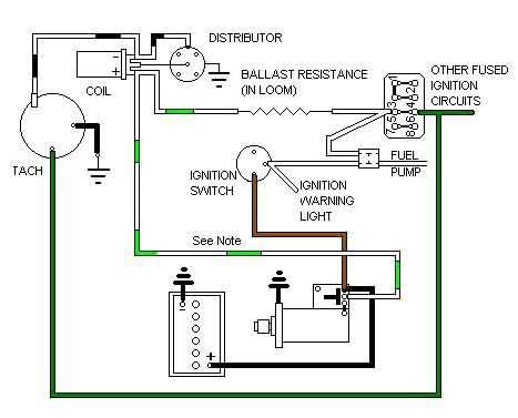 1980 mgb wiring diagram hb 7555  mg midget wiring diagram mg positive ground coil wiring  mg midget wiring diagram mg positive