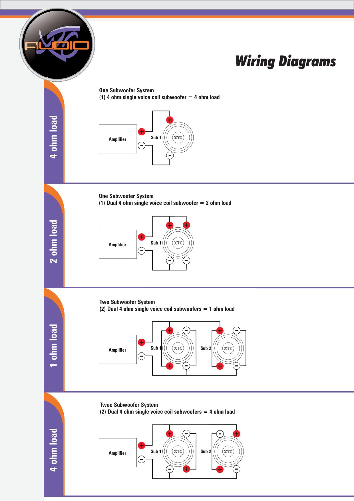 Phenomenal Dual 1 Ohm Wiring Diagram Basic Electronics Wiring Diagram Wiring Cloud Domeilariaidewilluminateatxorg