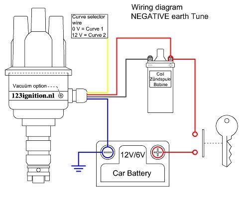 Tractor Tunes Wiring Diagram - seniorsclub.it component-frequency -  component-frequency.pietrodavico.itPietro da Vico