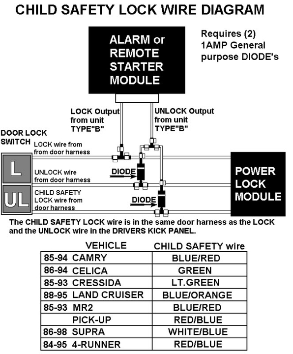 Superb Wiring Diagrams For Every Celica Year 6G Celicas Forums Wiring Cloud Rineaidewilluminateatxorg