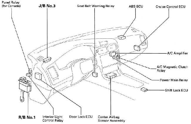 Groovy 1989 1999 Toyota Mr2 W20 Fuse Box Diagram Fuse Diagram Wiring Cloud Rineaidewilluminateatxorg