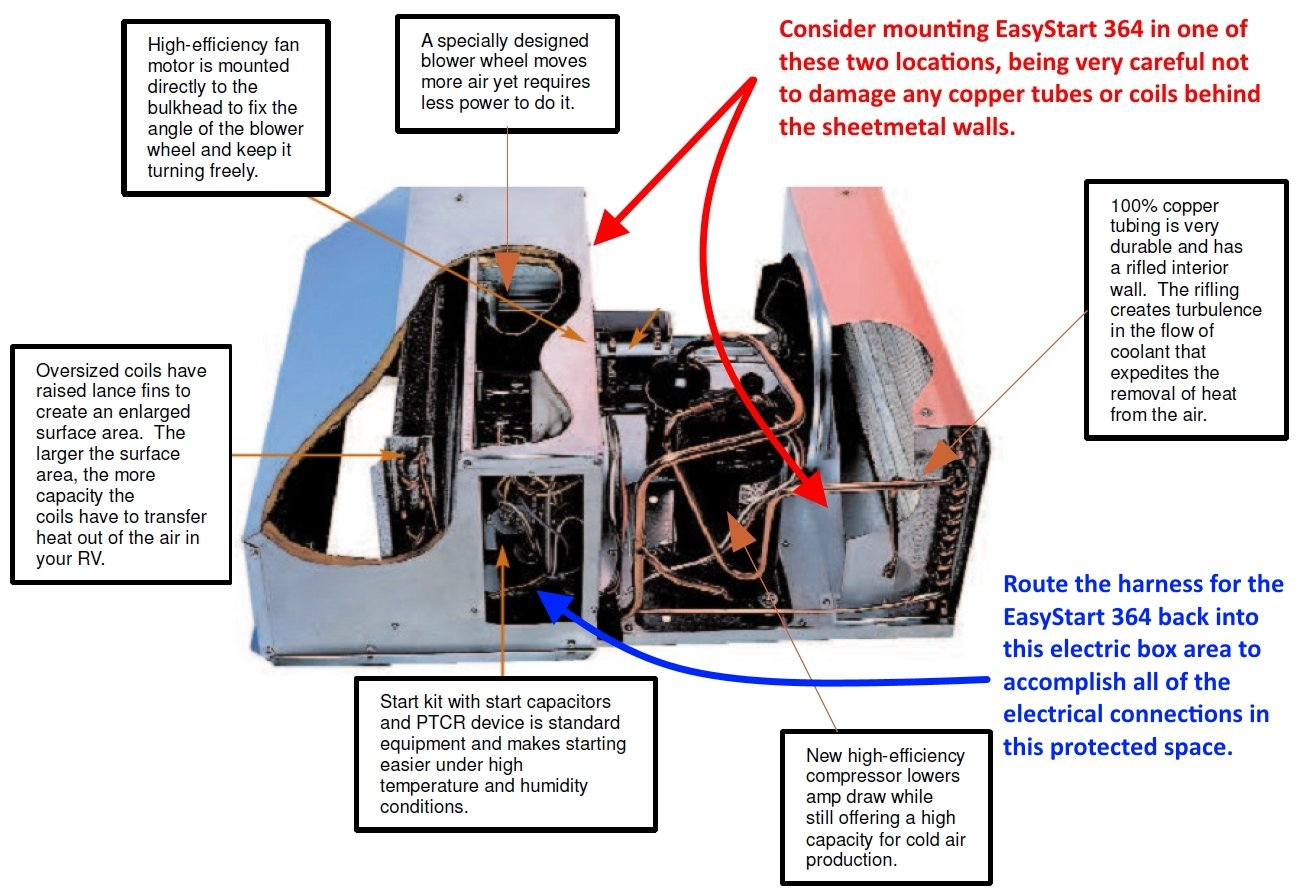 Coleman Mach 3 Wiring Diagram from static-assets.imageservice.cloud