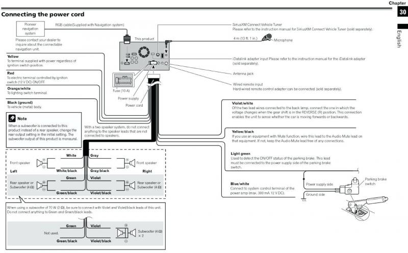 OB_5472] Pioneer P4000Ub Wiring Diagram Wiring DiagramSynk Inrebe Apan Erbug Otene Arch Chro Epsy Unde Caba Pap Mohammedshrine  Librar Wiring 101