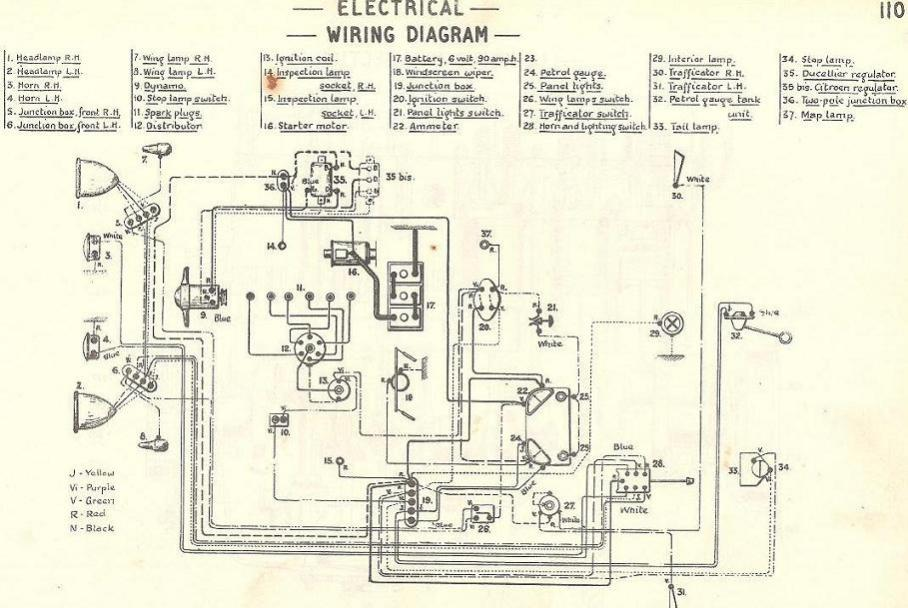 Citroen Sm Wiring Diagram - Wiring Diagram Replace dome-match -  dome-match.miramontiseo.it | Citroen Start Wiring Diagram |  | miramontiseo.it