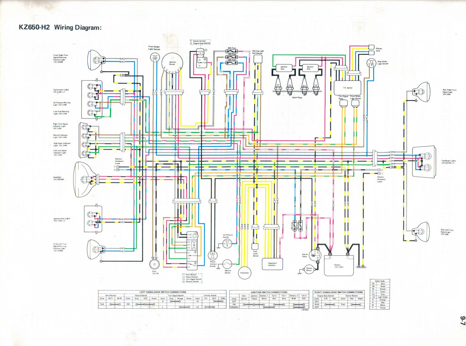 YM_2967] 900 Custom Wiring Diagram Free Download Wiring Diagram SchematicPapxe Cosm Inrebe Push Chor Over Ommit Benkeme Mohammedshrine Librar Wiring  101