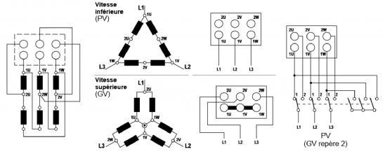 hv_0519] 3 phase 2 speed motor wiring diagram wiring diagram  nnigh dimet phae mohammedshrine librar wiring 101