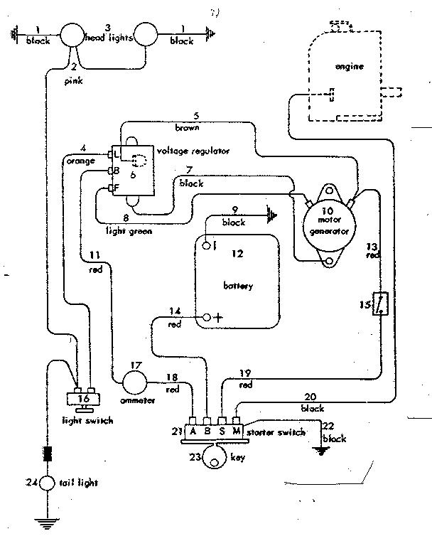le_0587] sears riding lawn mower wiring diagram free diagram  loida umng mohammedshrine librar wiring 101