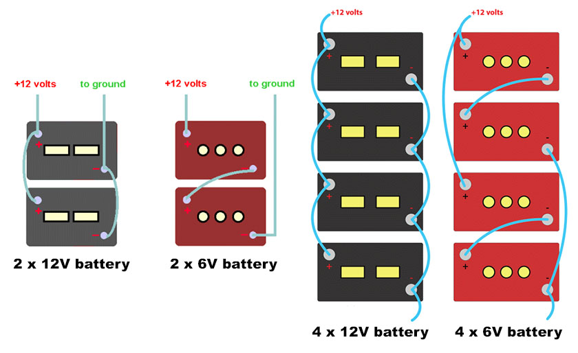Excellent Volt Series Parallel Wiring 4 Batteries Along With Optima Batteries Wiring Cloud Lukepaidewilluminateatxorg