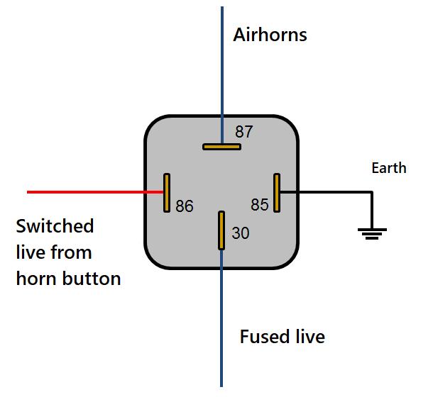 musical air horn wiring diagram 2008 toyota rav4 wiring