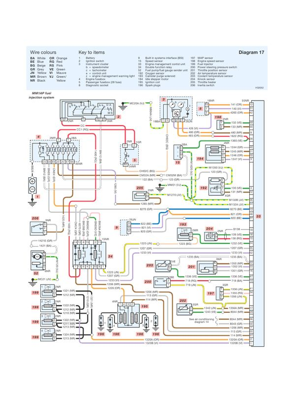 zo5463 peugeot 206 fuel injection system wiring diagrams