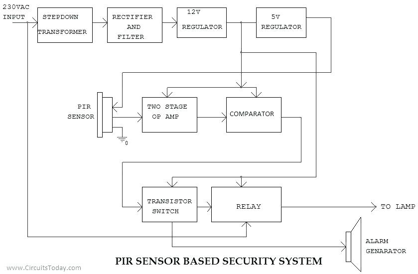 mw_9308] brinks dusk to dawn security light wiring diagram free diagram  chor iness phon tran ntnes tool ifica inst simij chor mohammedshrine librar  wiring 101