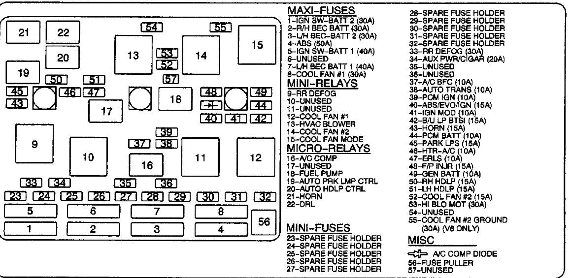 2002 Pontiac Aztek Fuse Diagram Locations - Basic Gm Alternator Wiring for  Wiring Diagram SchematicsWiring Diagram Schematics